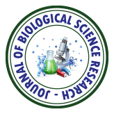 Journal of Biological Science Research